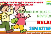 Download RPP PAI SD kelas 1 Semester 2 kurikulum 2013 revisi 2017