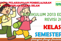 Download RPP PAI SD kelas 5 Semester 2 kurikulum 2013 revisi 2017