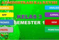 RPP Kelas 3 Semester 1